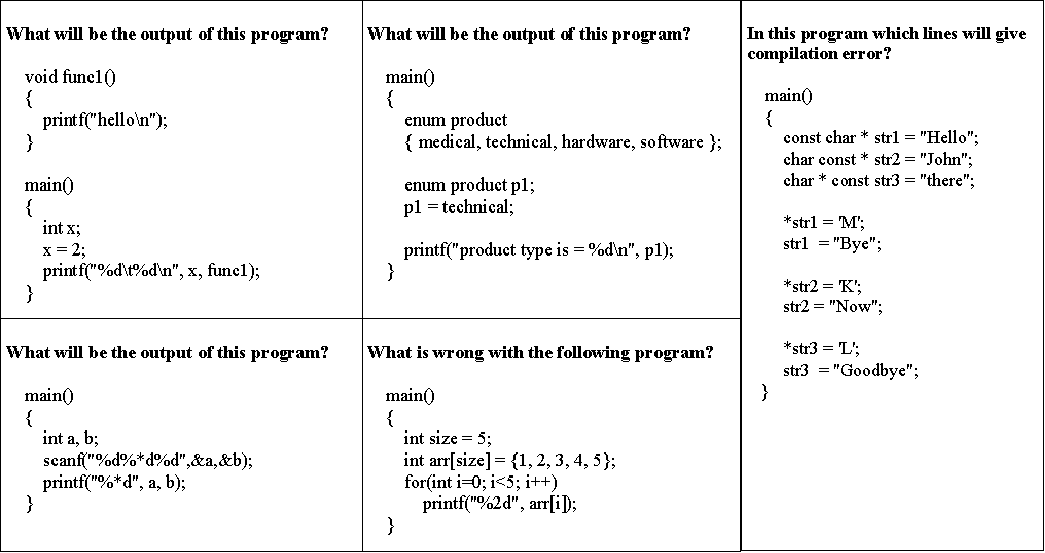 c test pattern